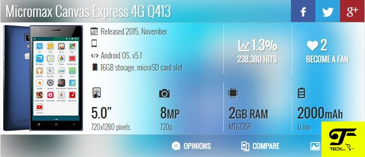 Micromax Canvas Xpress 4G specs